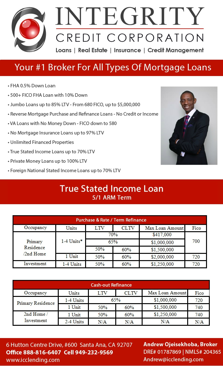 http://icclending.com/mortgage_type_of_loans.php